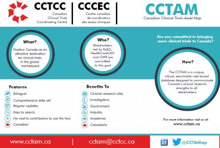 CCTAM event